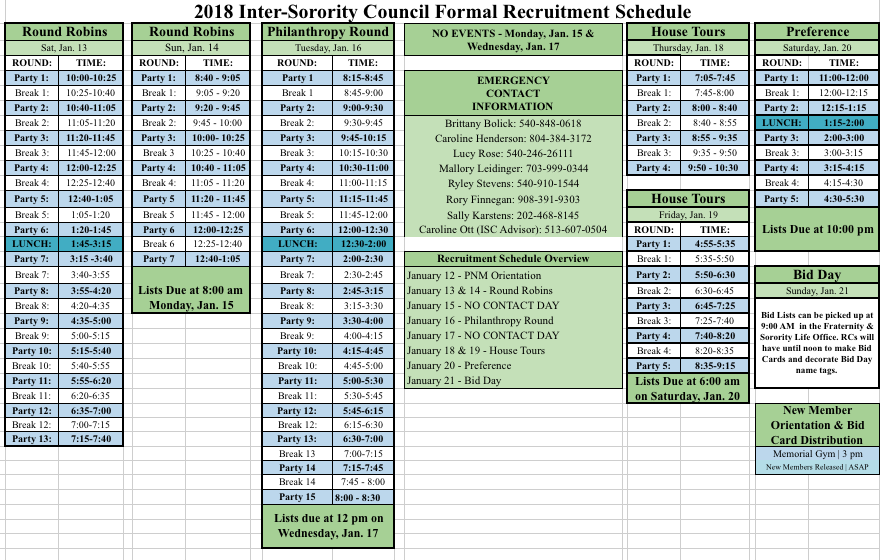 UVA sorority recruitment schedule